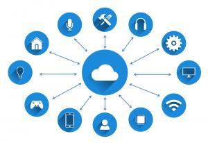 Die Grafik zeigt eine Cloud in der Mitte, die verschiedene Dienste bereitstellt